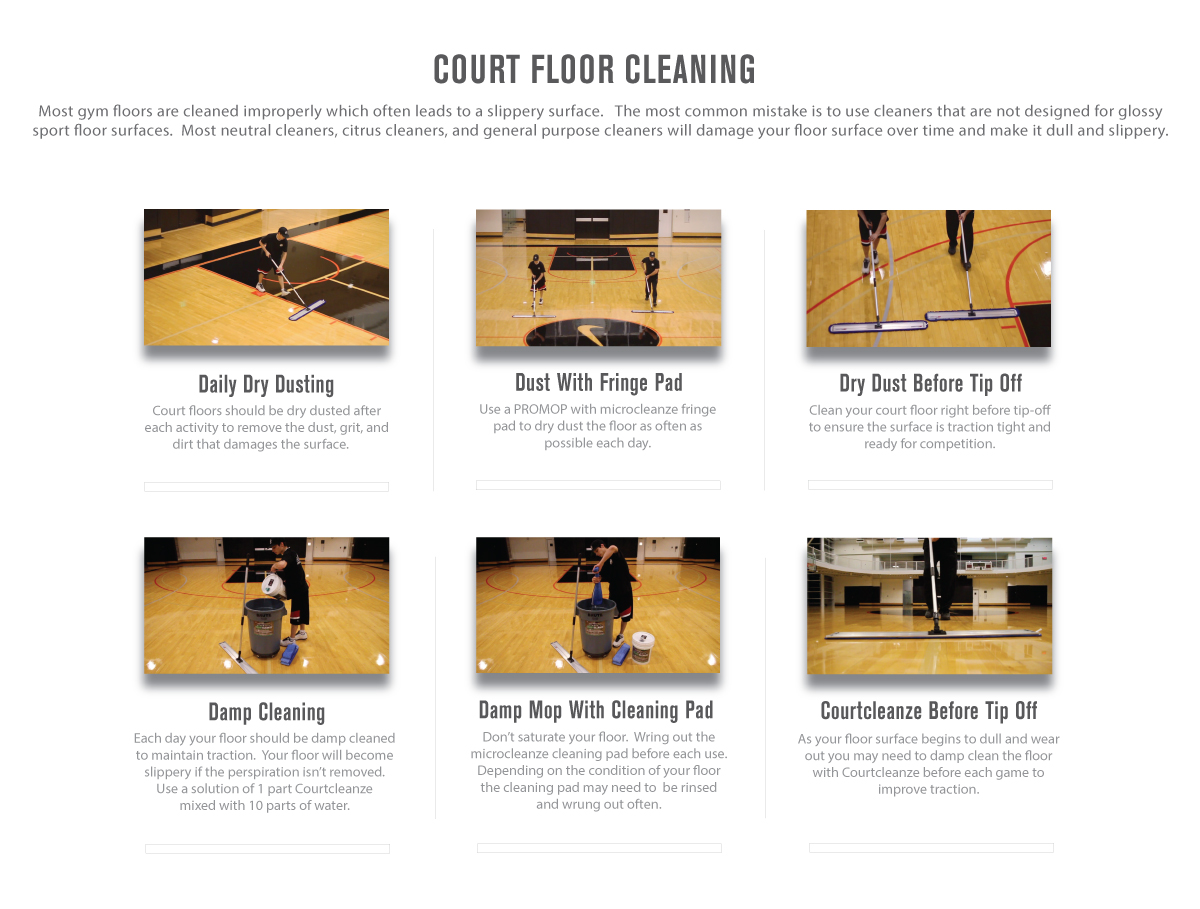 HOW TO CLEAN A BASKETBALL GYM FLOOR USING THE PROMOP AND COURTCLEANZE CLEANER