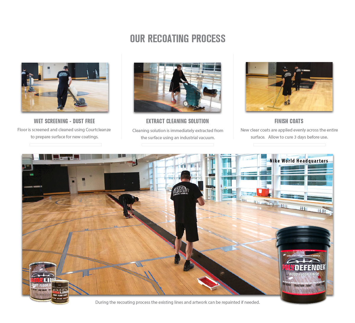 OUR BASKETBALL GYM FLOOR RECOATING PROCESS - WETS SCREENING, EXTRACT CLEANING SOLUTION, APPLY FINISH COATS.