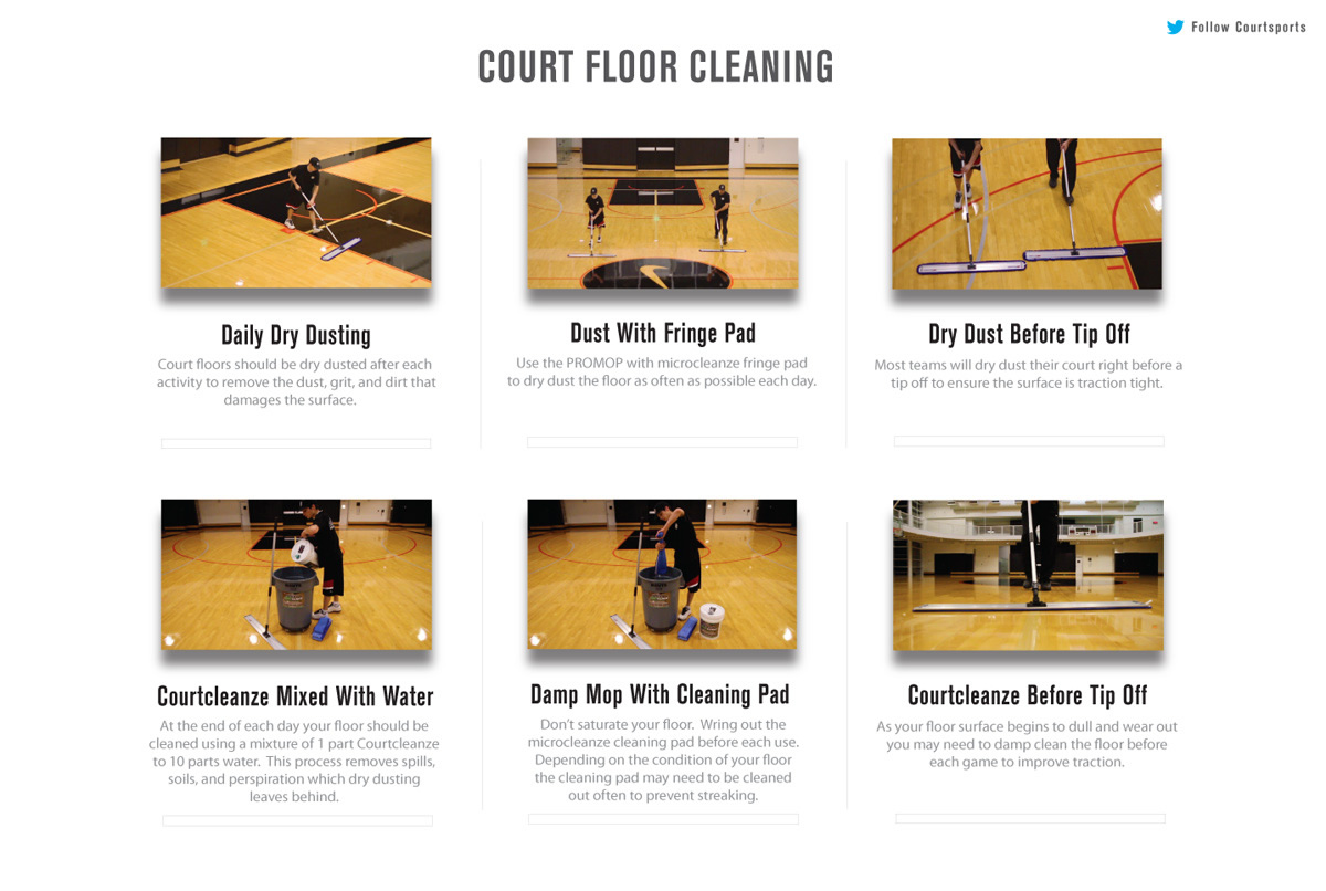 Hardwood Court Floor Cleaning Procedures By Courtsports Inc