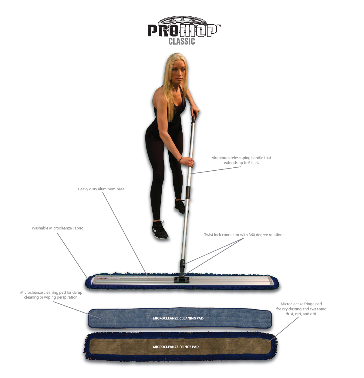 PROMOP CLASSIC BASKETBALL GYM FLOOR CLEANING MOP